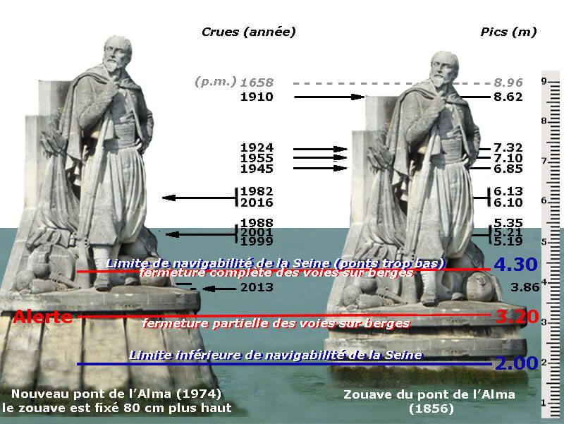 Gc2mjdy Zouave Du Pont De L Alma Traditional Cache In Ile